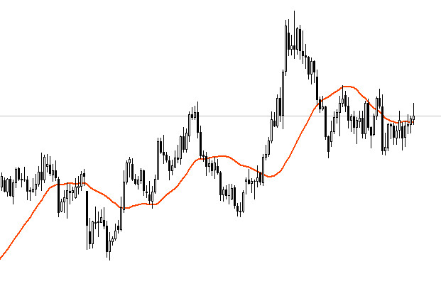 620# Trend Awesome System